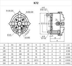 Treipingi padrun 100mm K72-M5908291600730-1